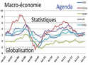 BOURSE marches : russie